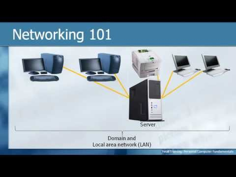 Chapter 1 – Tutorial Basics NETWORK – Fundamental of Personal Computer
